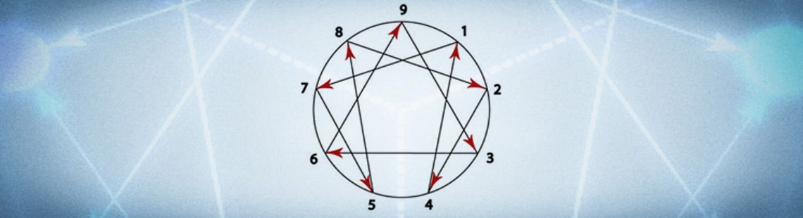 The Enneagram: An Introduction — Center for Action and